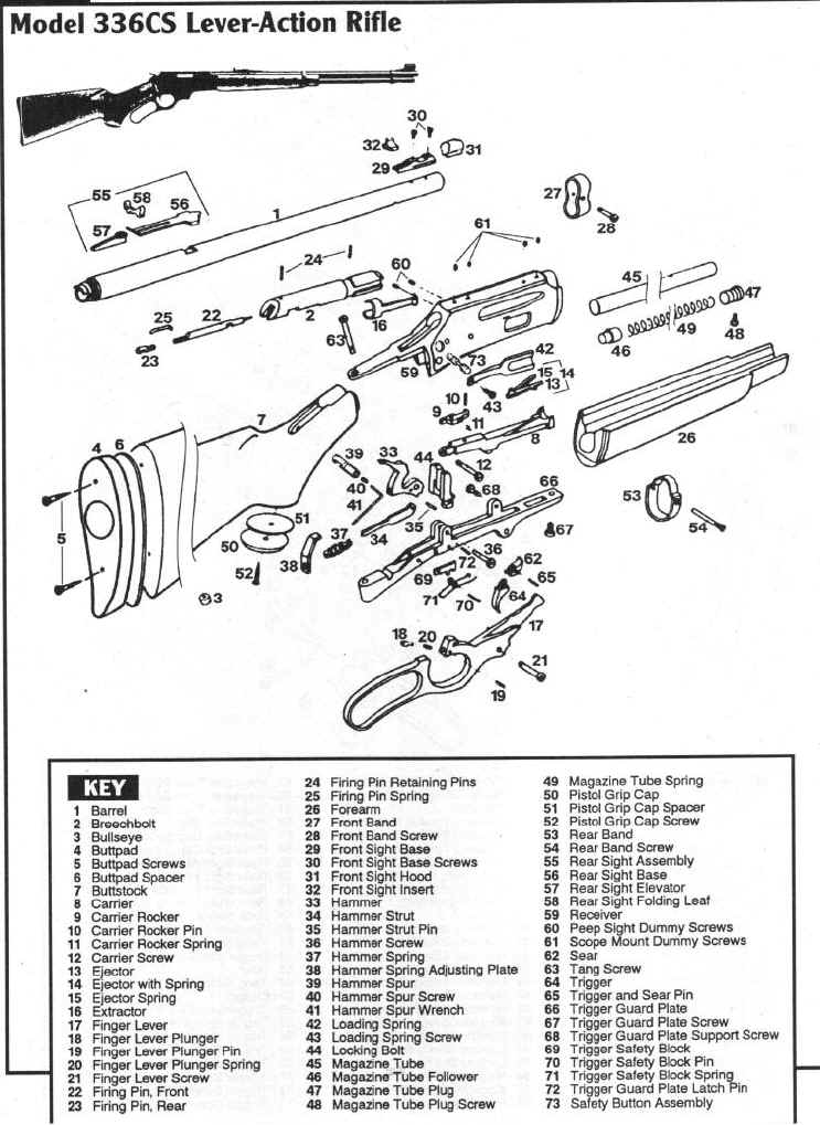 henry h001 disassembly instructions
